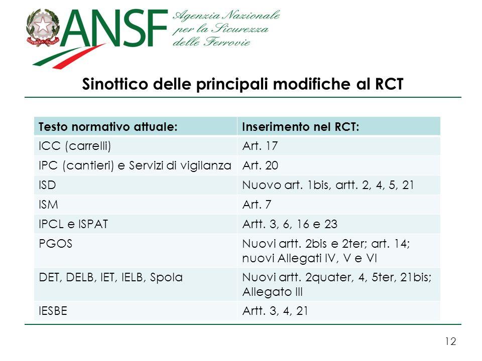 Sinottico delle principali modifiche al RCT