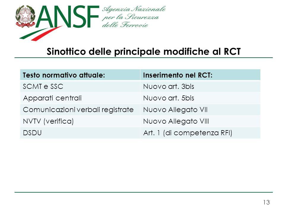 Sinottico delle principale modifiche al RCT