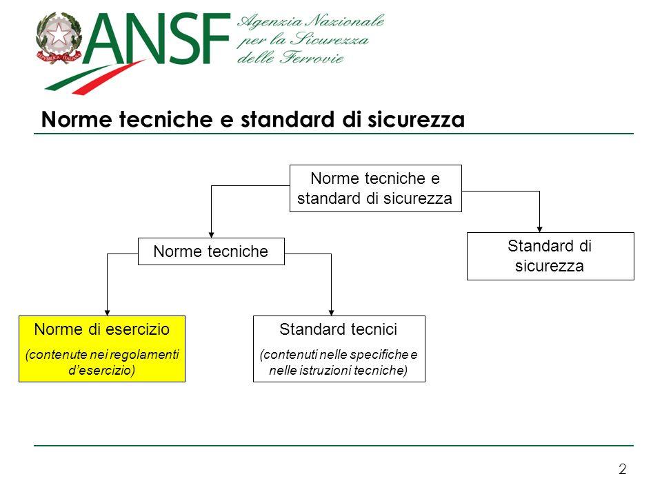 Norme tecniche e standard di sicurezza