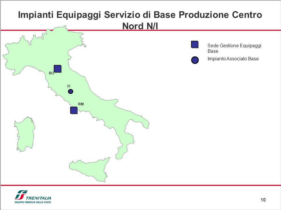 Impianti Equipaggi Servizio di Base Produzione Centro Nord N/I