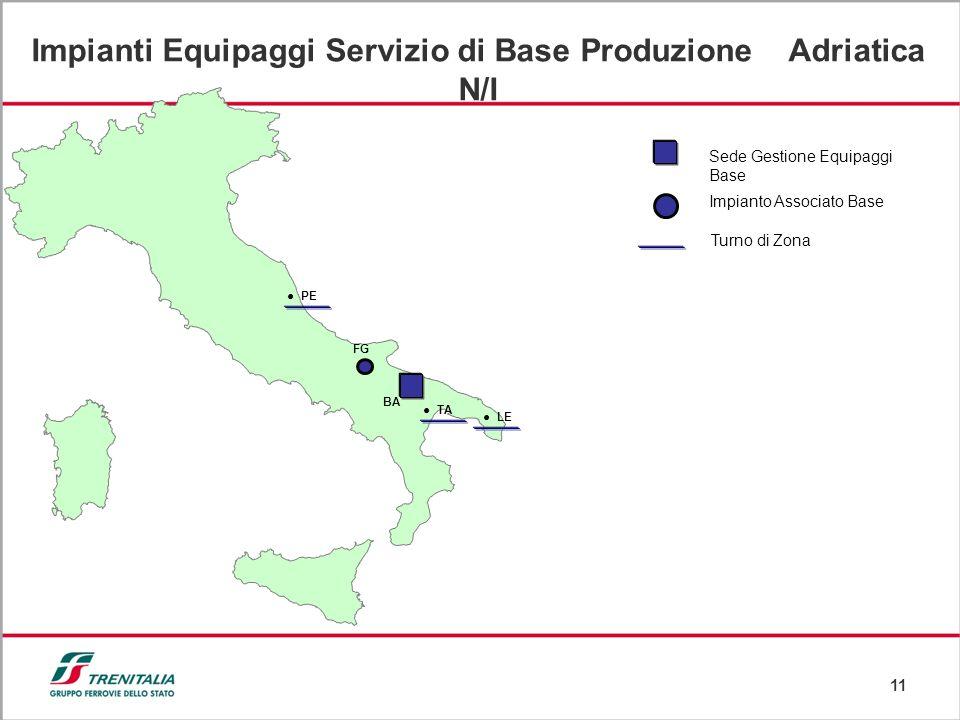 Impianti Equipaggi Servizio di Base Produzione Adriatica N/I
