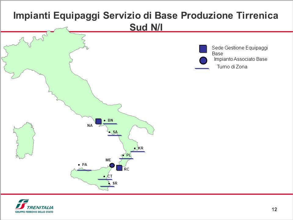 Impianti Equipaggi Servizio di Base Produzione Tirrenica Sud N/I