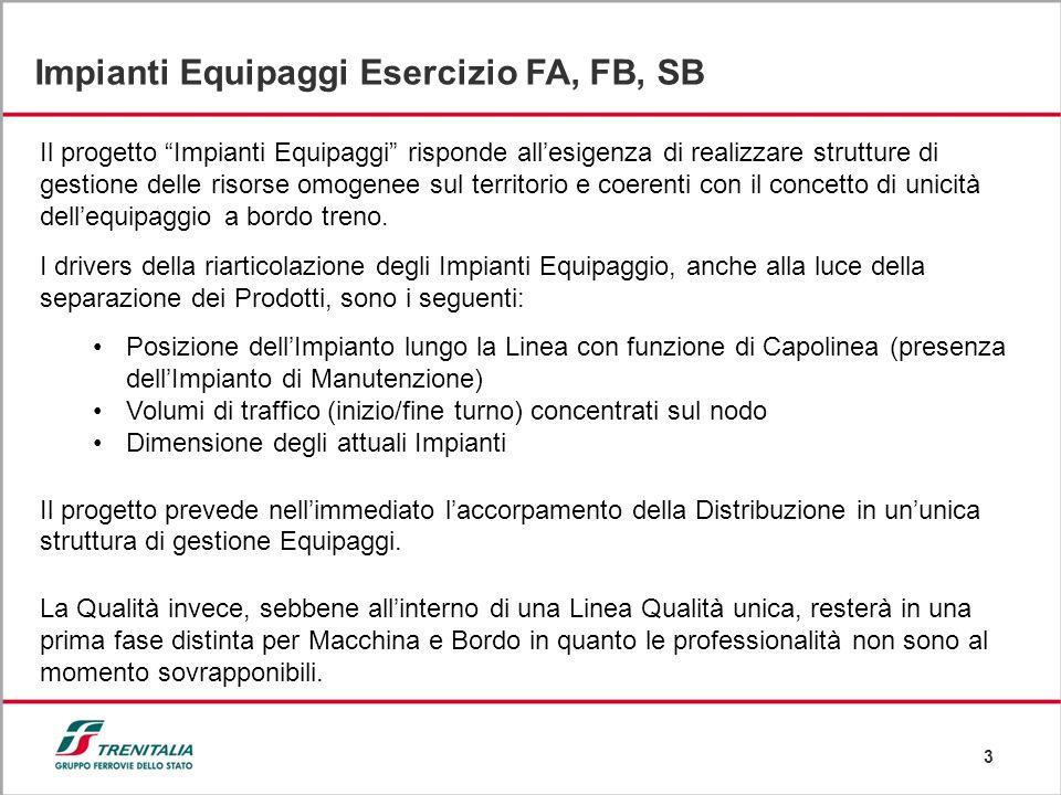 Impianti Equipaggi Esercizio FA, FB, SB