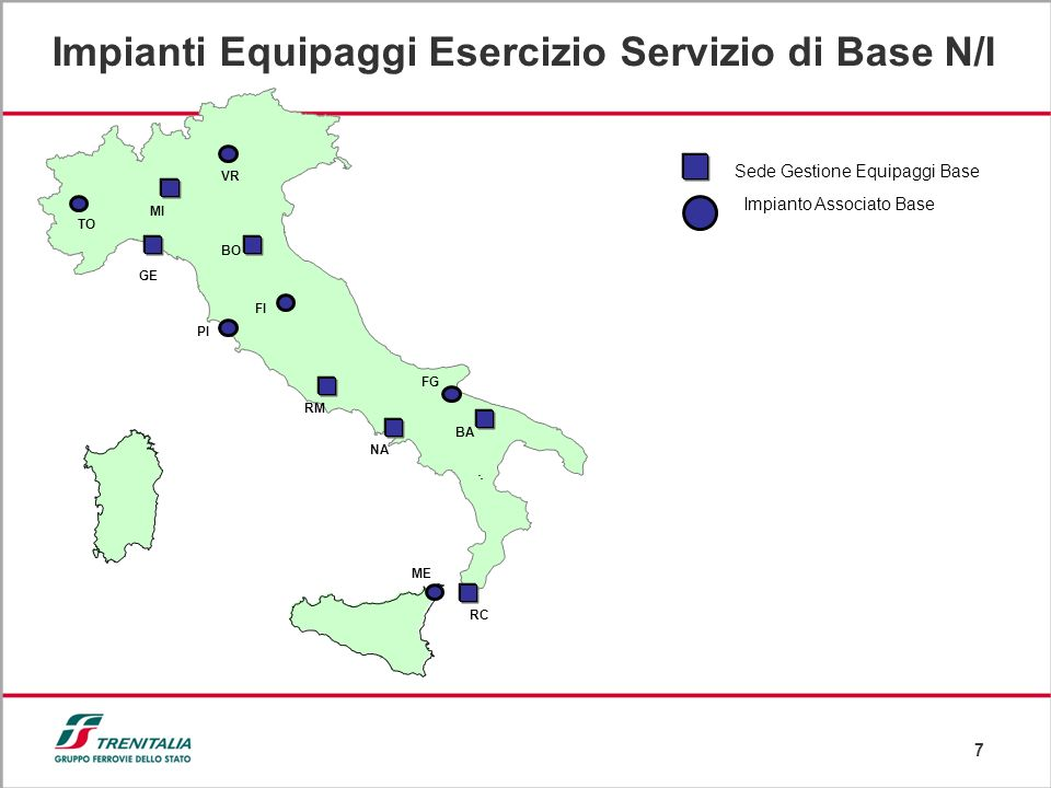 Impianti Equipaggi Esercizio Servizio di Base N/I