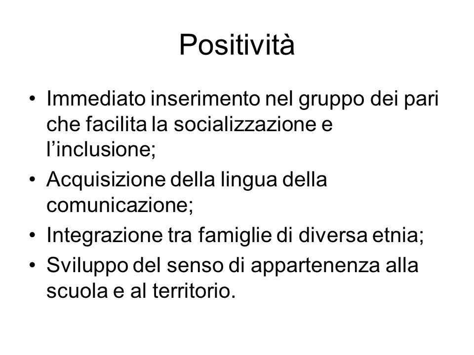 Positività Immediato inserimento nel gruppo dei pari che facilita la socializzazione e l'inclusione;