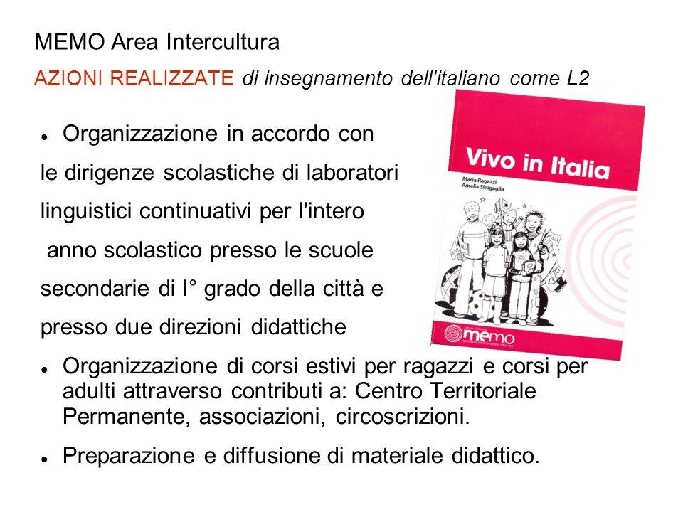 MEMO Area Intercultura AZIONI REALIZZATE di insegnamento dell italiano come L2