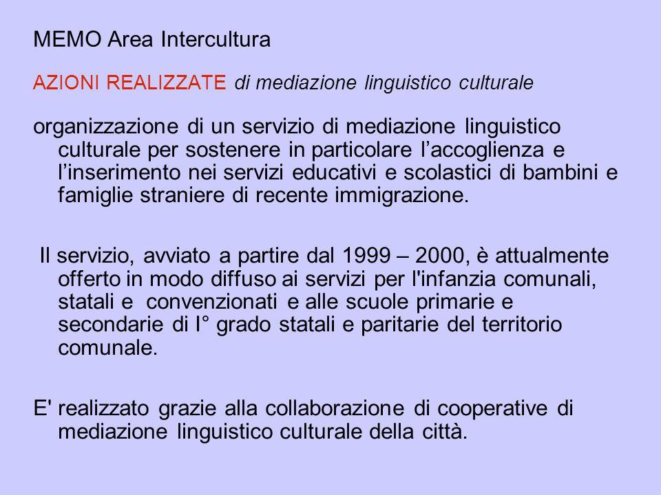 MEMO Area Intercultura AZIONI REALIZZATE di mediazione linguistico culturale