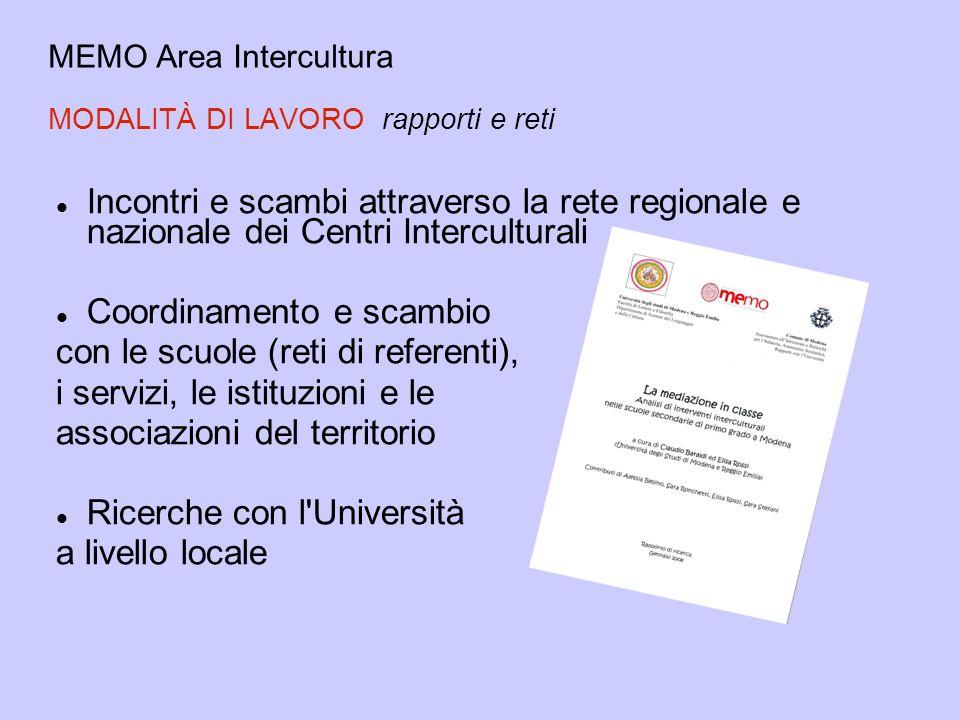 MEMO Area Intercultura MODALITÀ DI LAVORO rapporti e reti
