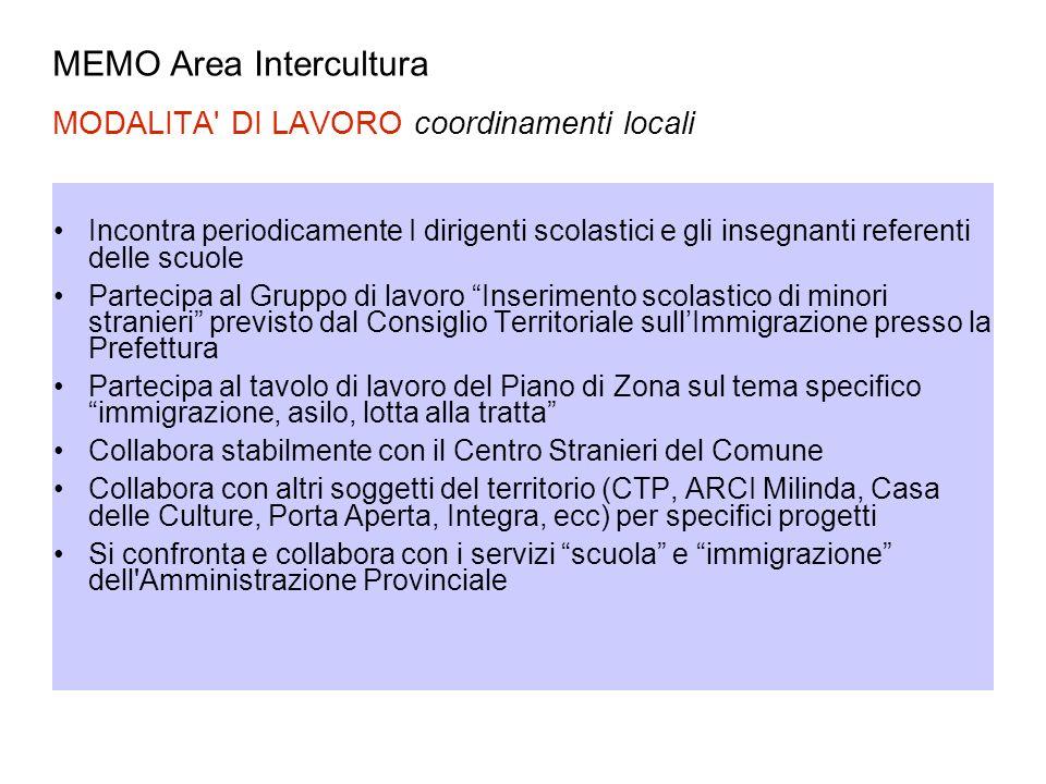 MEMO Area Intercultura MODALITA DI LAVORO coordinamenti locali