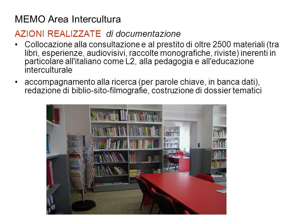 MEMO Area Intercultura AZIONI REALIZZATE di documentazione