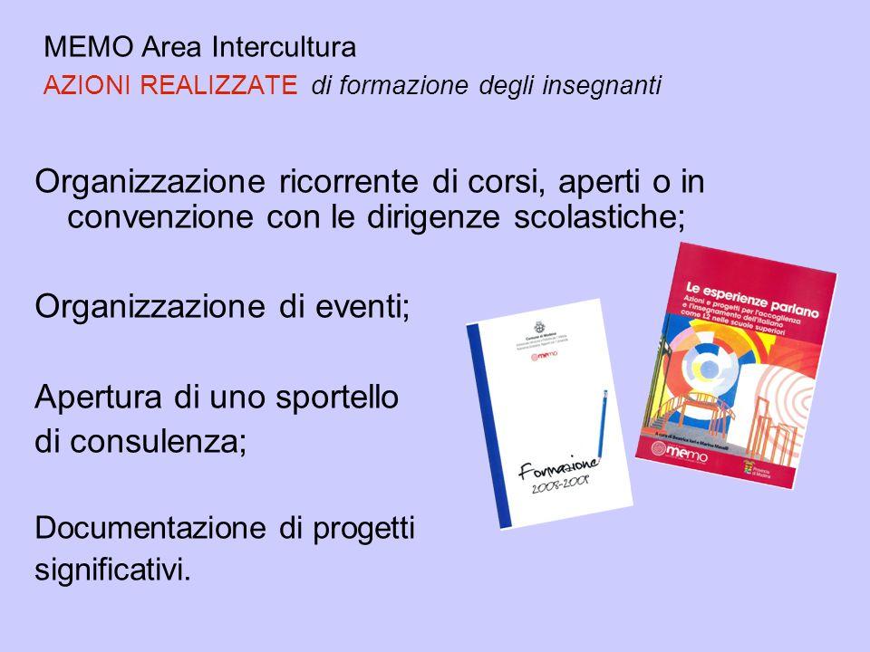 Organizzazione di eventi; Apertura di uno sportello di consulenza;