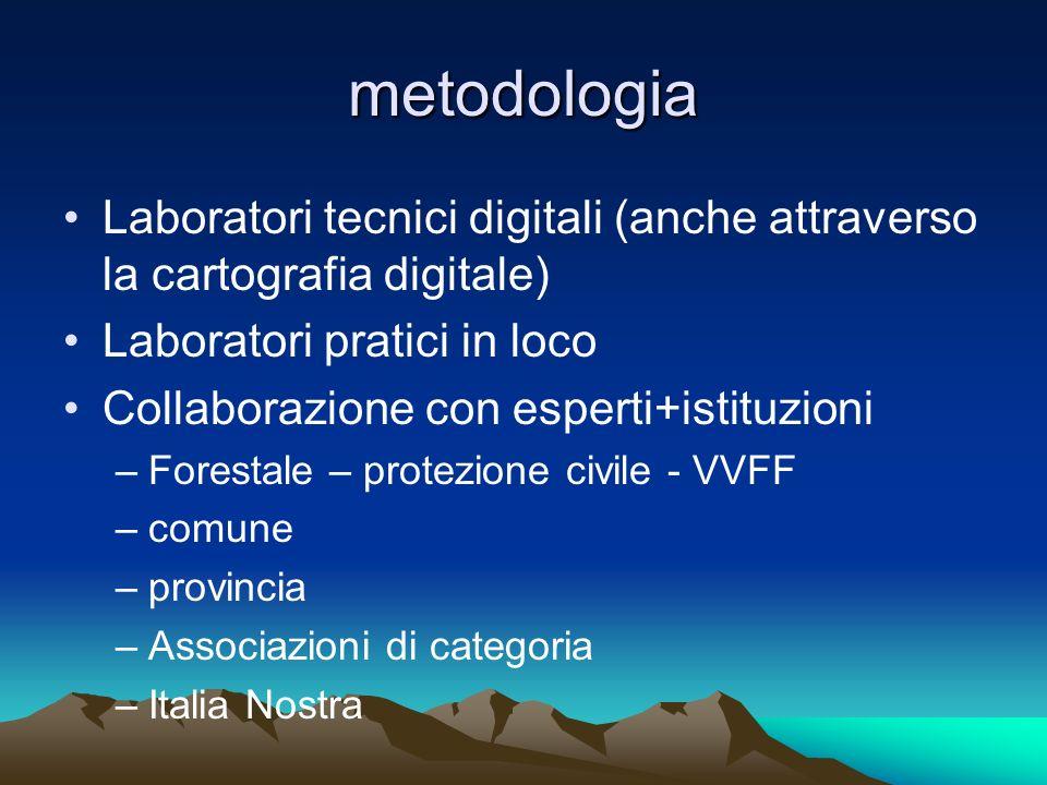 metodologia Laboratori tecnici digitali (anche attraverso la cartografia digitale) Laboratori pratici in loco.