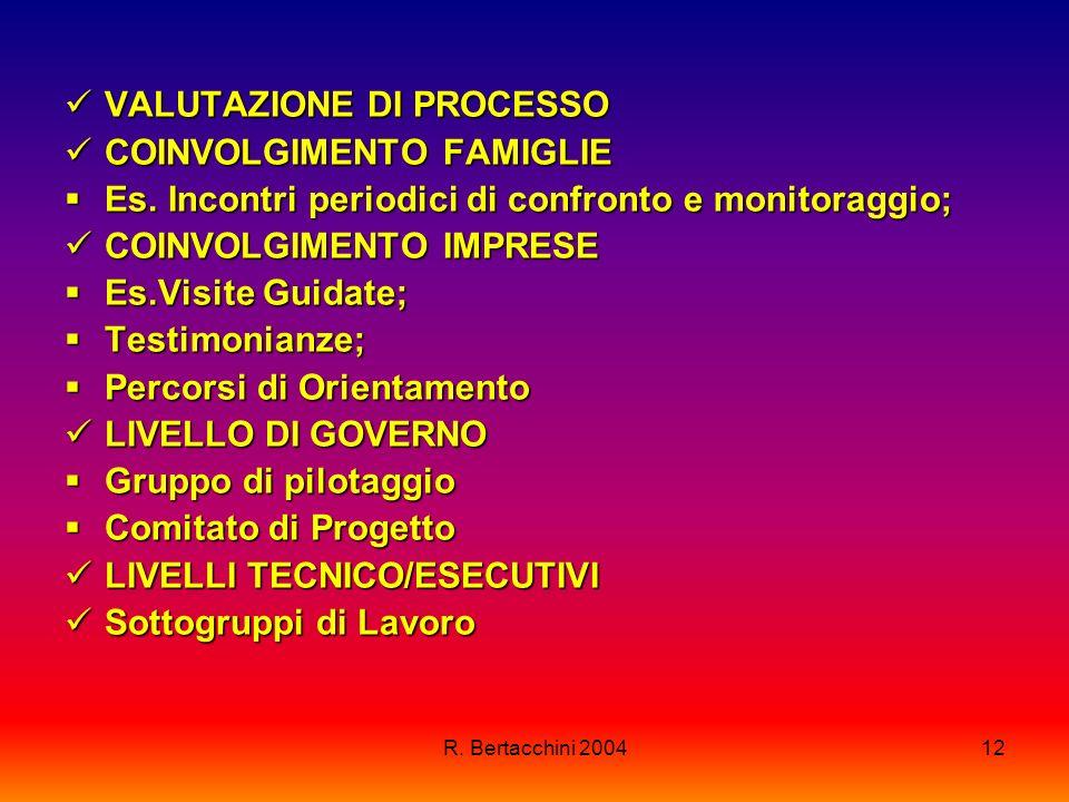VALUTAZIONE DI PROCESSO COINVOLGIMENTO FAMIGLIE
