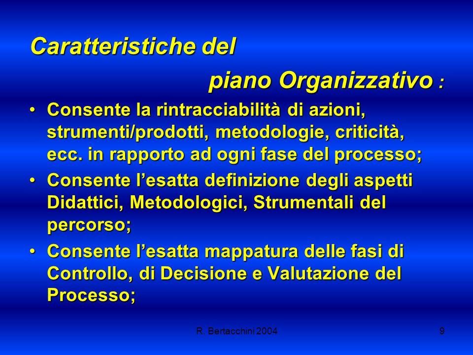 Caratteristiche del piano Organizzativo :