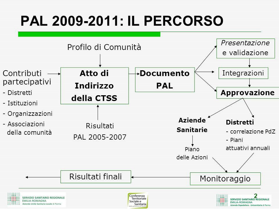PAL 2009-2011: IL PERCORSO Profilo di Comunità Contributi