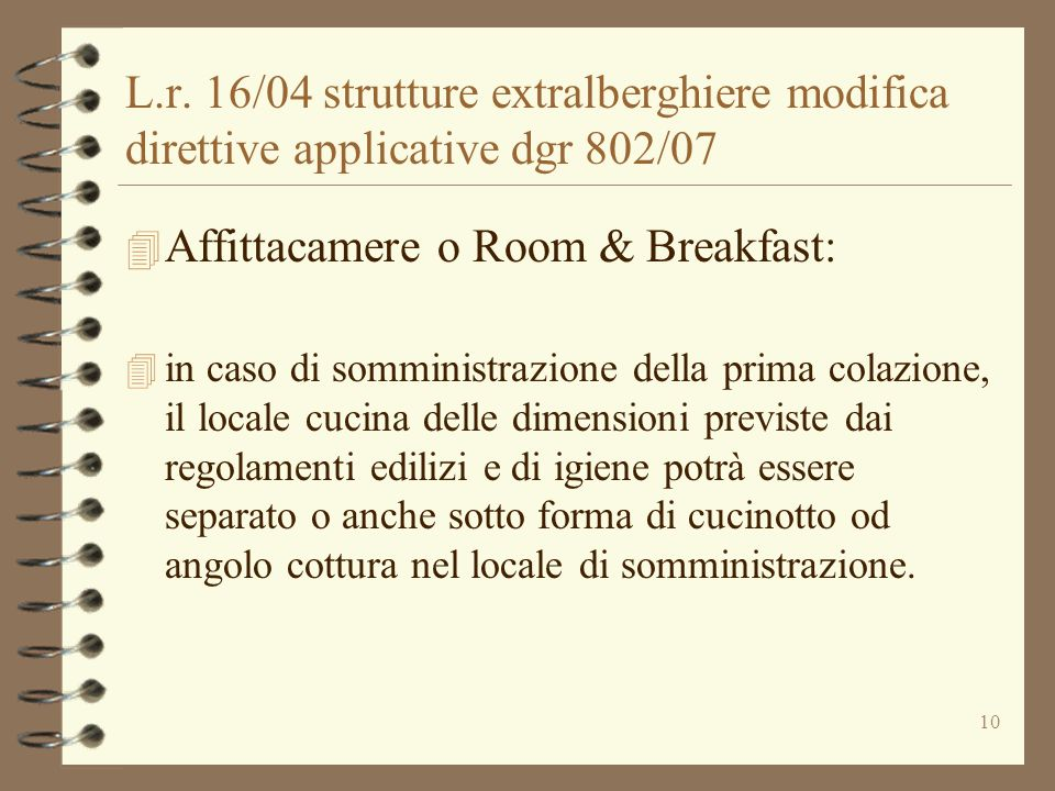 Affittacamere o Room & Breakfast: