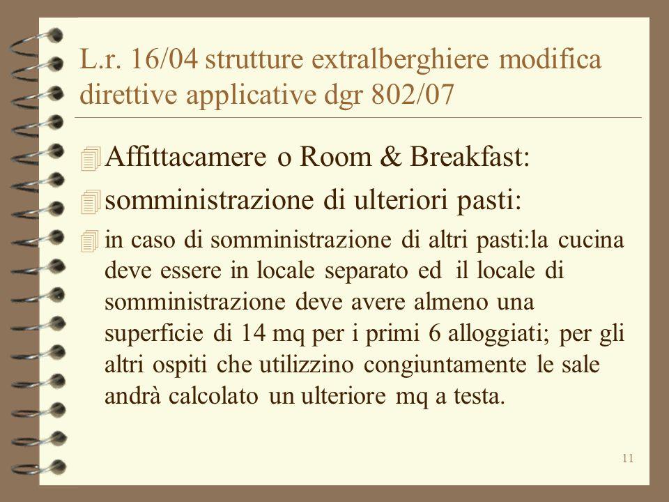 Affittacamere o Room & Breakfast: somministrazione di ulteriori pasti: