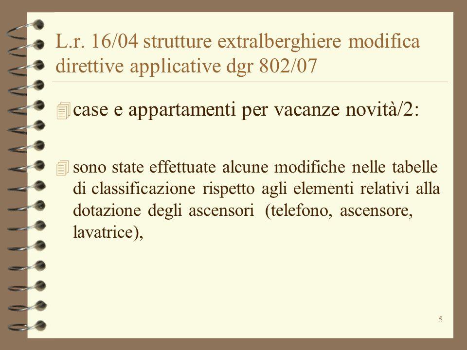 case e appartamenti per vacanze novità/2: