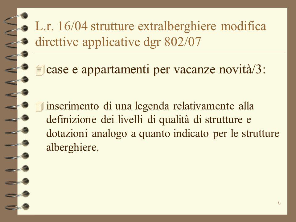 case e appartamenti per vacanze novità/3: