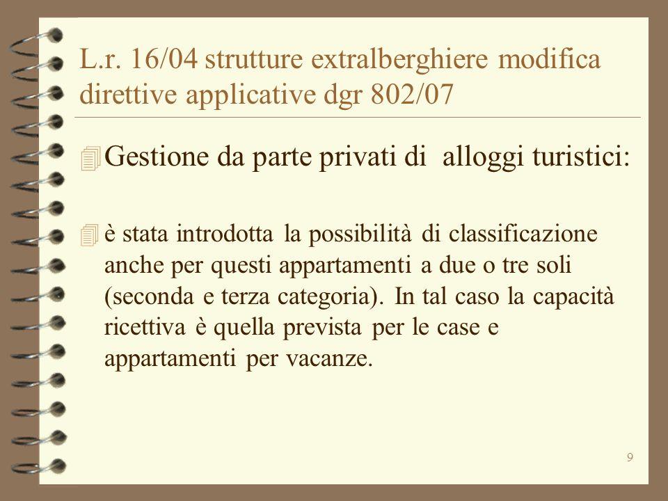 Gestione da parte privati di alloggi turistici: