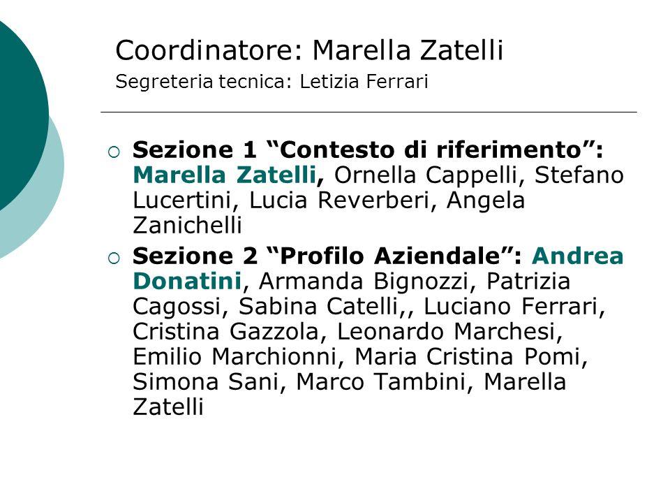 Coordinatore: Marella Zatelli