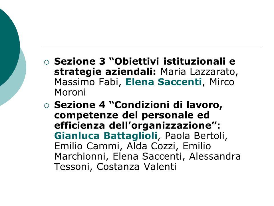 Sezione 3 Obiettivi istituzionali e strategie aziendali: Maria Lazzarato, Massimo Fabi, Elena Saccenti, Mirco Moroni