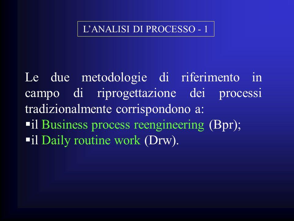 L'ANALISI DI PROCESSO - 1