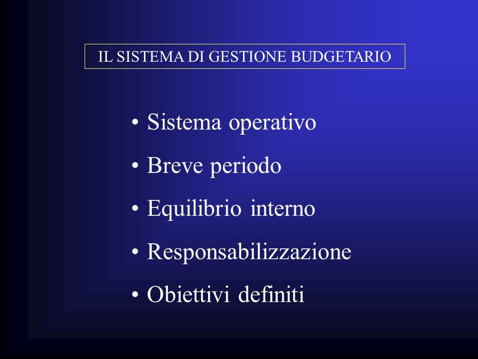 IL SISTEMA DI GESTIONE BUDGETARIO