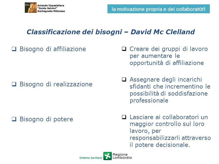 Classificazione dei bisogni – David Mc Clelland