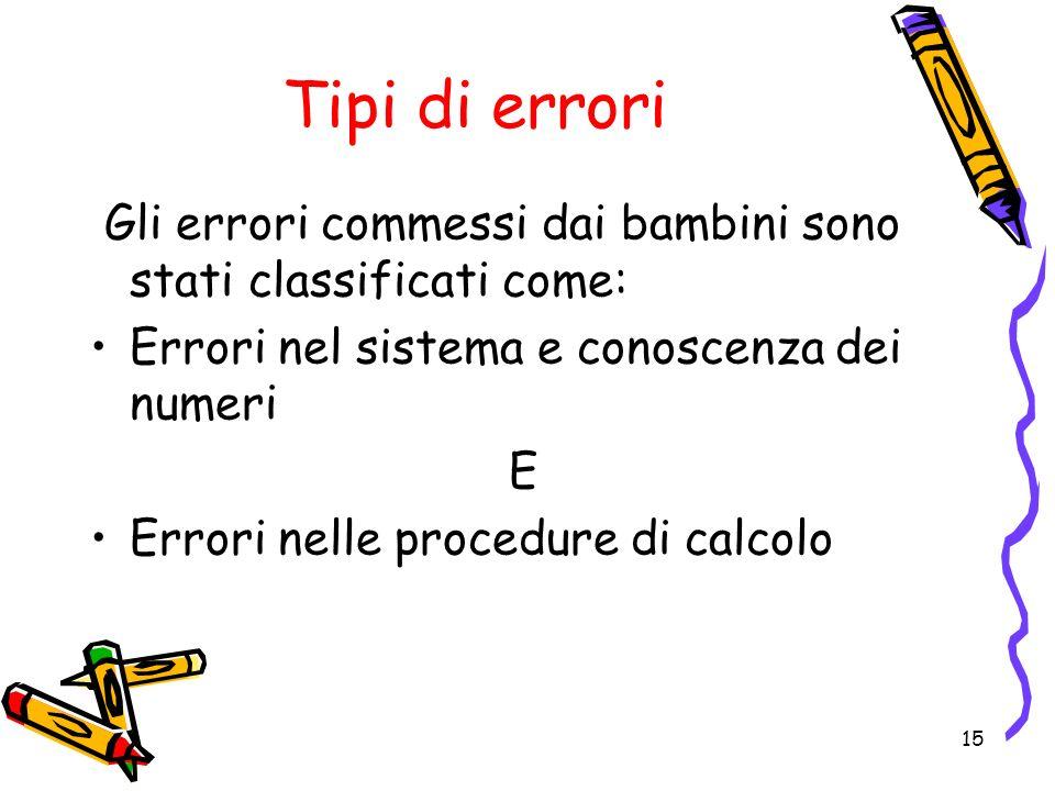 Tipi di errori Gli errori commessi dai bambini sono stati classificati come: Errori nel sistema e conoscenza dei numeri.