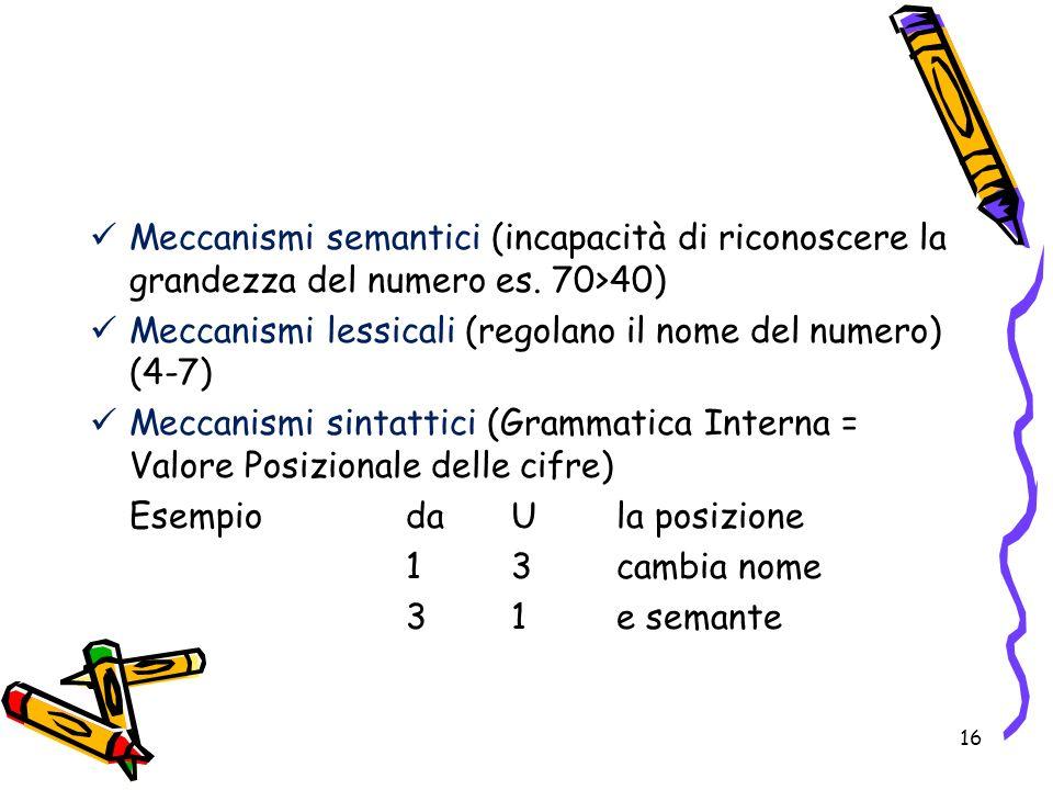 Meccanismi semantici (incapacità di riconoscere la grandezza del numero es. 70>40)