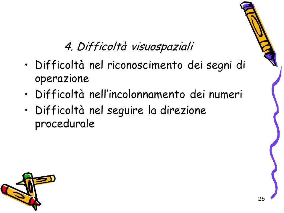 4. Difficoltà visuospaziali