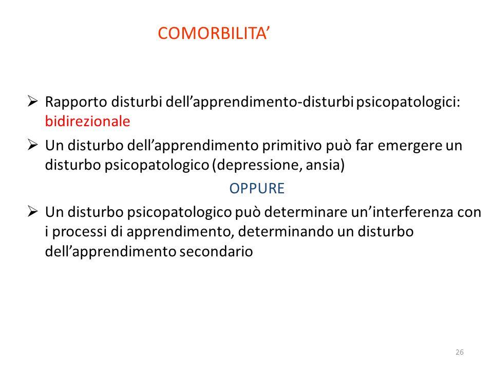 COMORBILITA' Rapporto disturbi dell'apprendimento-disturbi psicopatologici: bidirezionale.