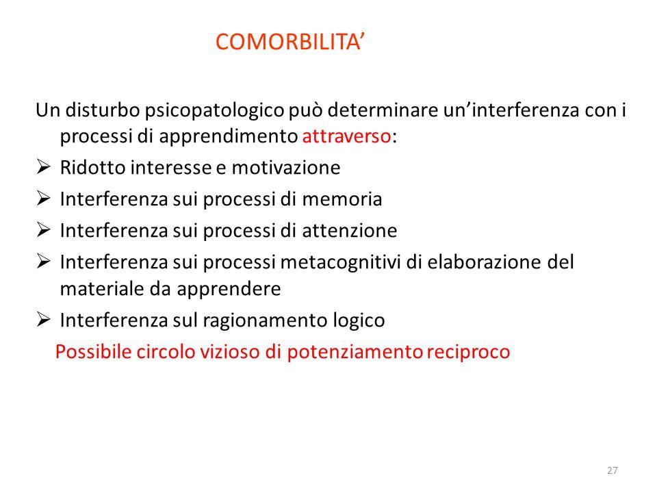 COMORBILITA' Un disturbo psicopatologico può determinare un'interferenza con i processi di apprendimento attraverso: