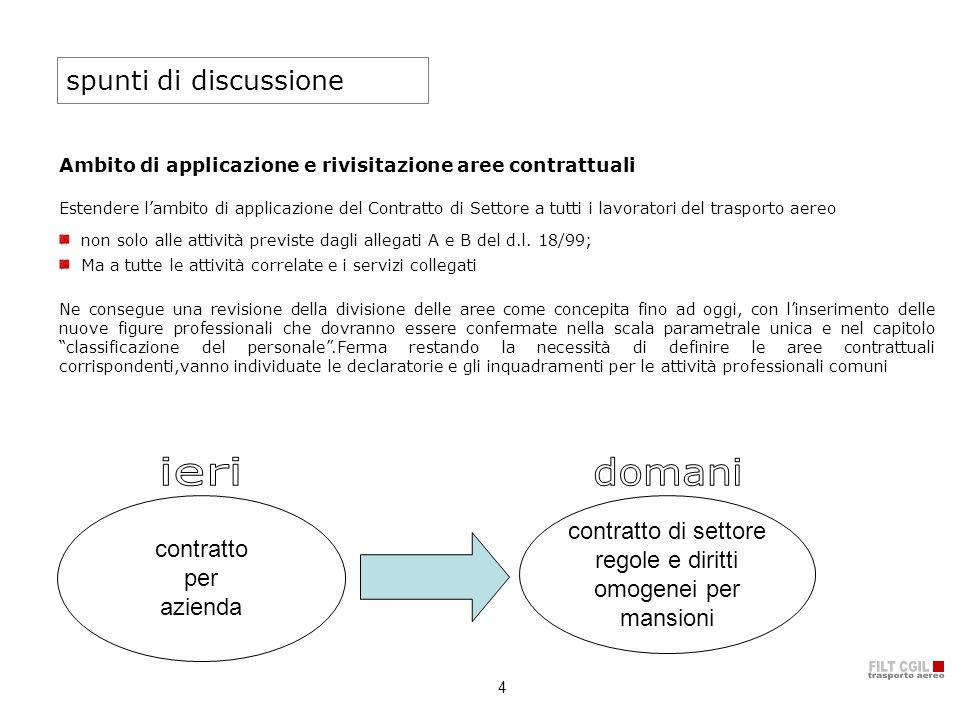ieri domani spunti di discussione contratto di settore contratto