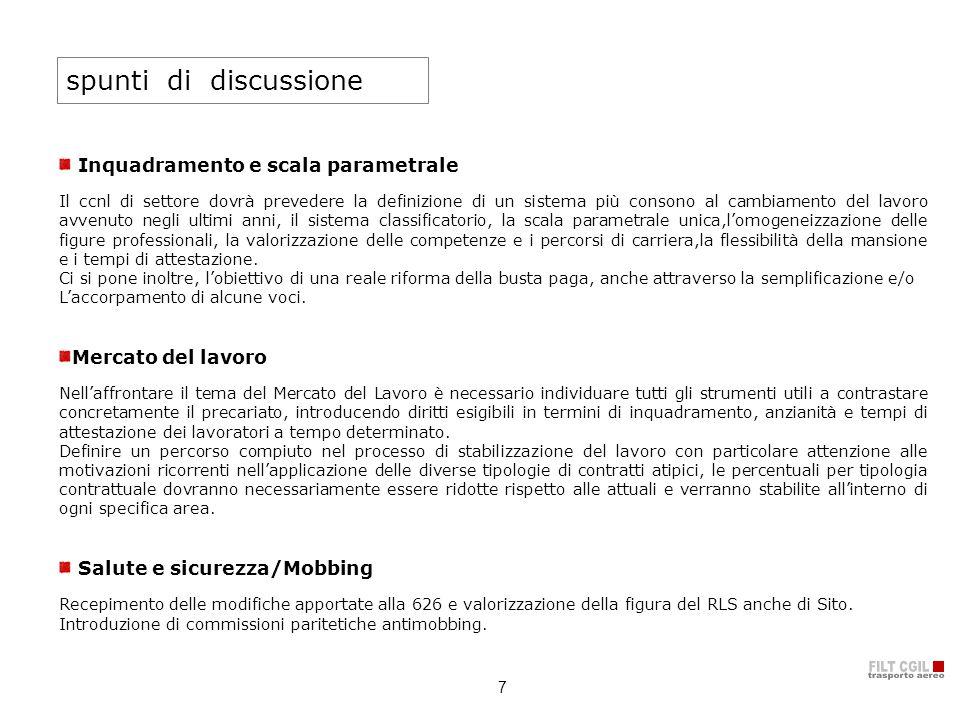 spunti di discussione Inquadramento e scala parametrale