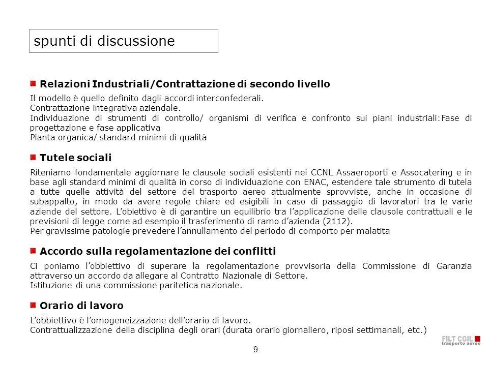 spunti di discussione Relazioni Industriali/Contrattazione di secondo livello. Il modello è quello definito dagli accordi interconfederali.