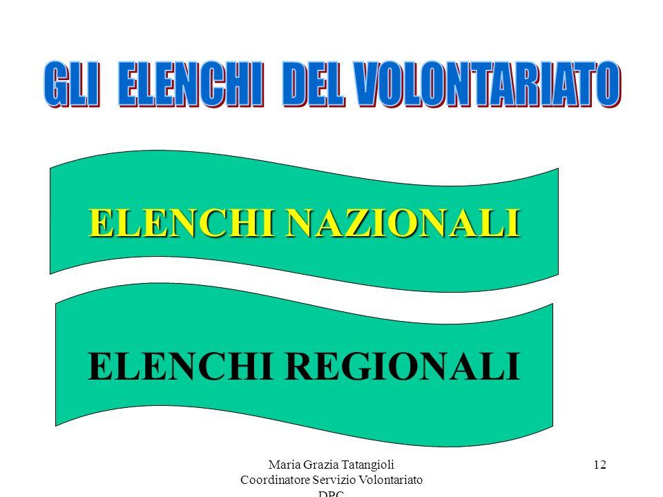 ELENCHI NAZIONALI ELENCHI REGIONALI