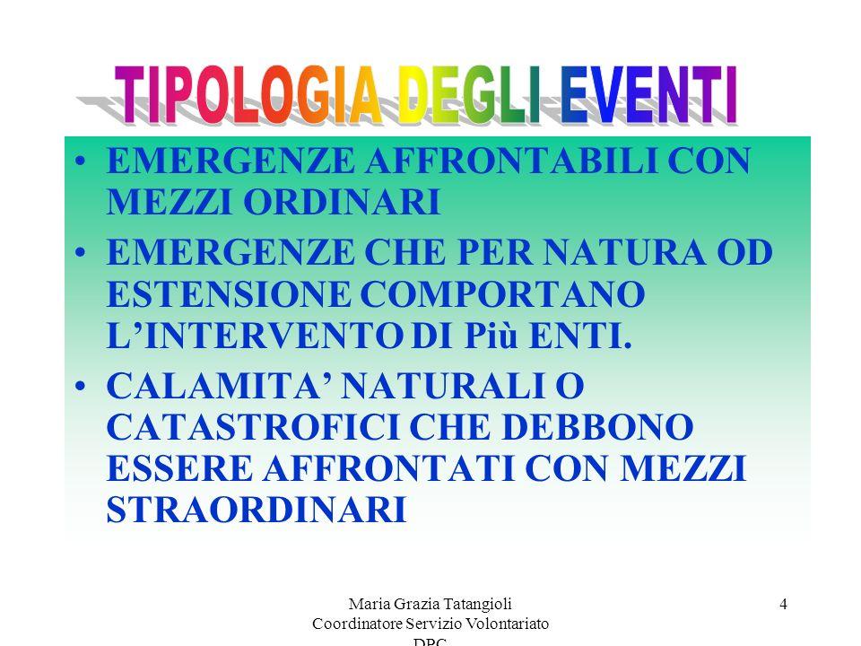 TIPOLOGIA DEGLI EVENTI