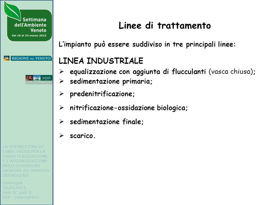 Linee di trattamento LINEA INDUSTRIALE