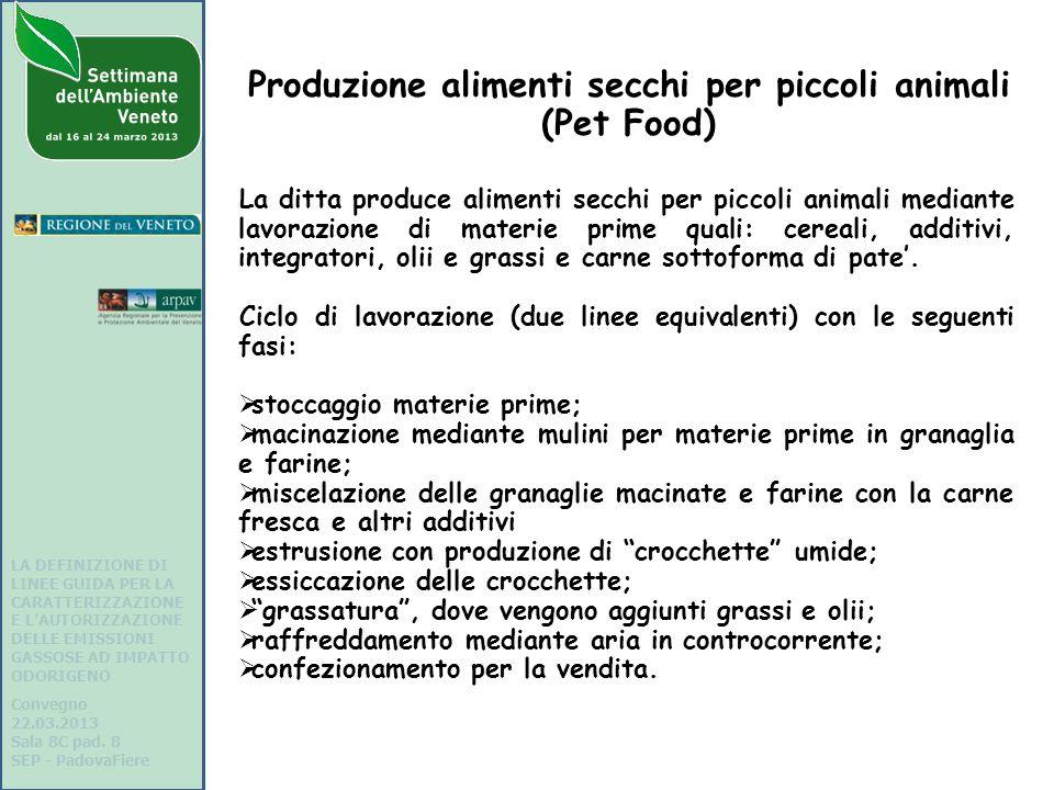 Produzione alimenti secchi per piccoli animali (Pet Food)