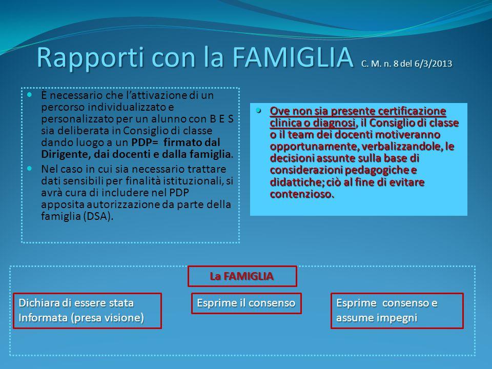 Rapporti con la FAMIGLIA C. M. n. 8 del 6/3/2013