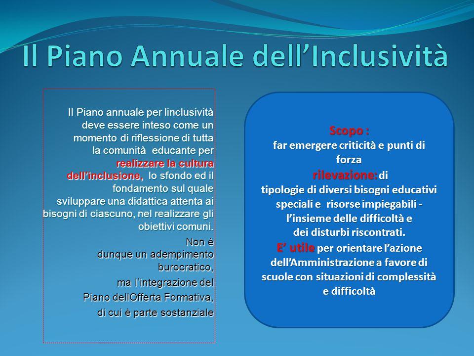 Il Piano Annuale dell'Inclusività