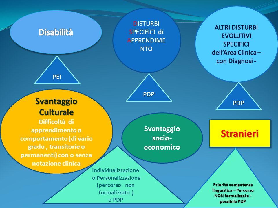Svantaggio socio-economico o Personalizzazione (percorso non