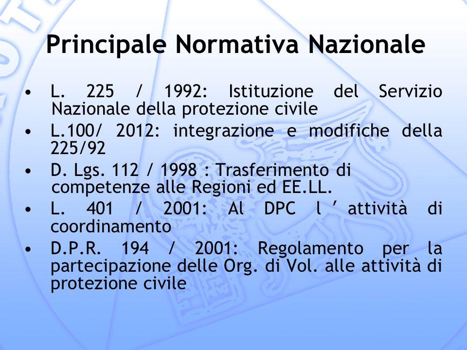 Principale Normativa Nazionale