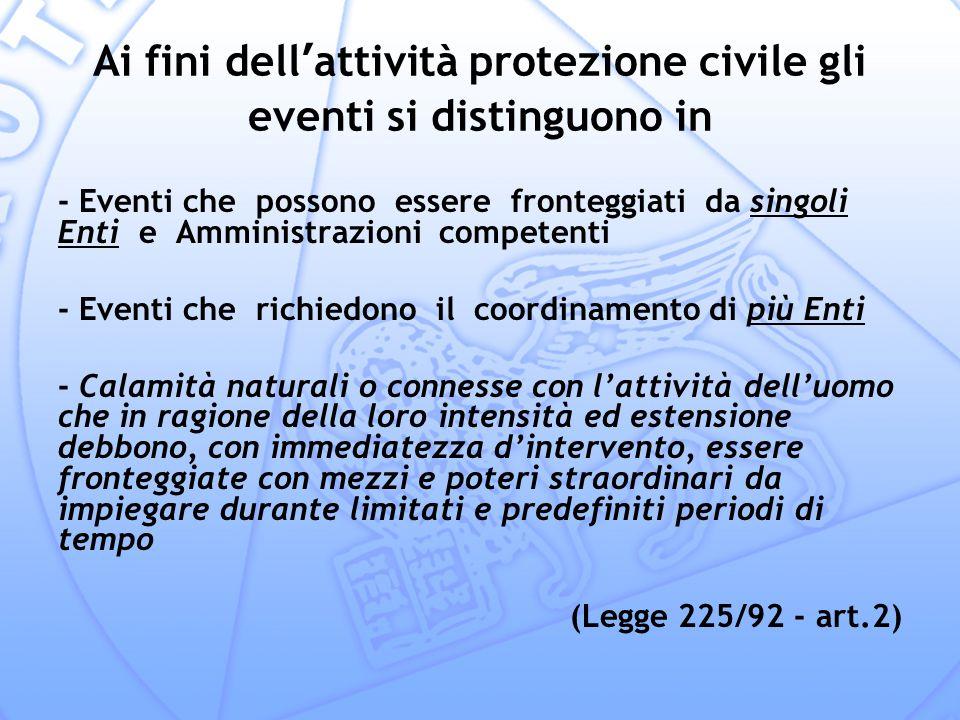 Ai fini dell'attività protezione civile gli eventi si distinguono in