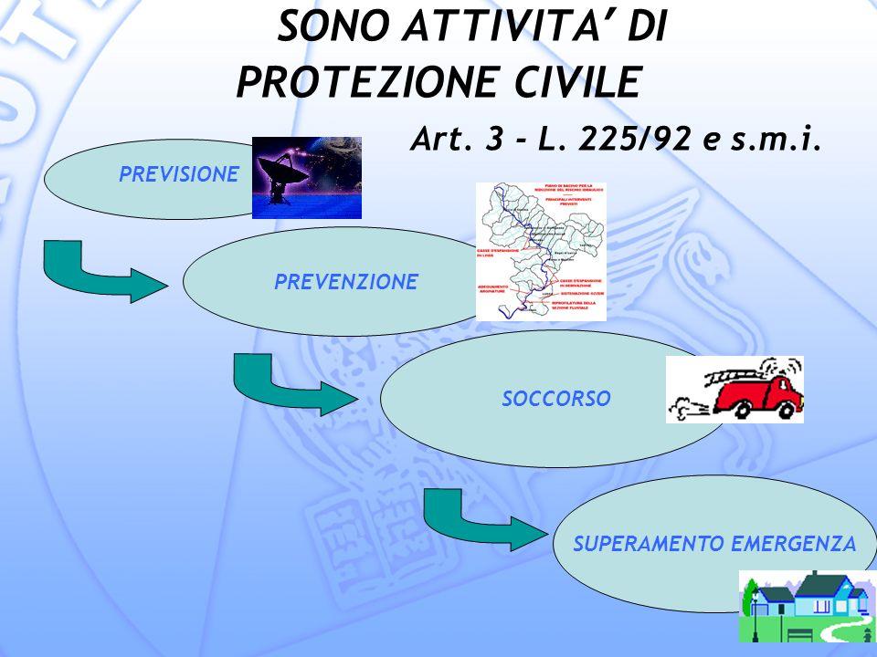SONO ATTIVITA' DI PROTEZIONE CIVILE Art. 3 - L. 225/92 e s.m.i.