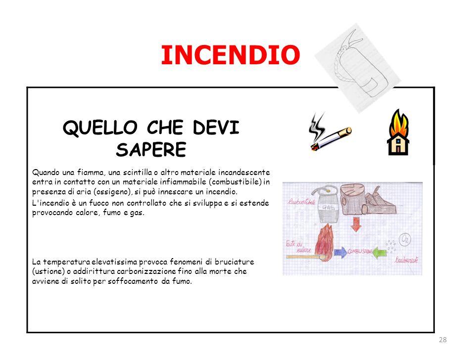 INCENDIO QUELLO CHE DEVI SAPERE