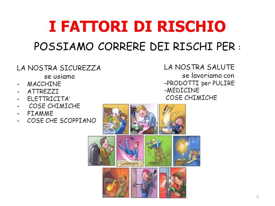 I FATTORI DI RISCHIO POSSIAMO CORRERE DEI RISCHI PER :