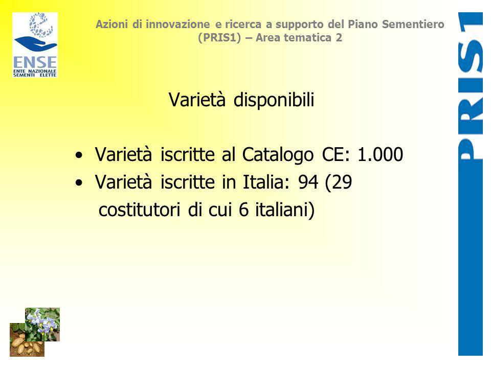 Varietà iscritte al Catalogo CE: 1.000